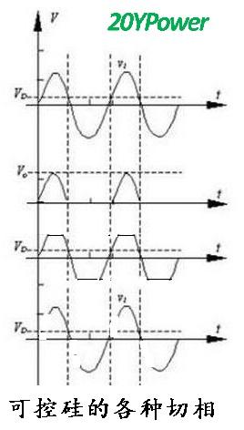 可控硅调光原理.jpg