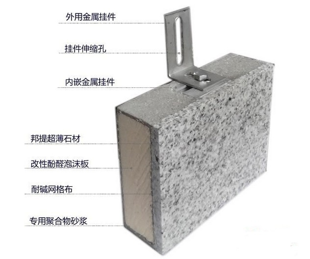 酚醛保温装饰一体板