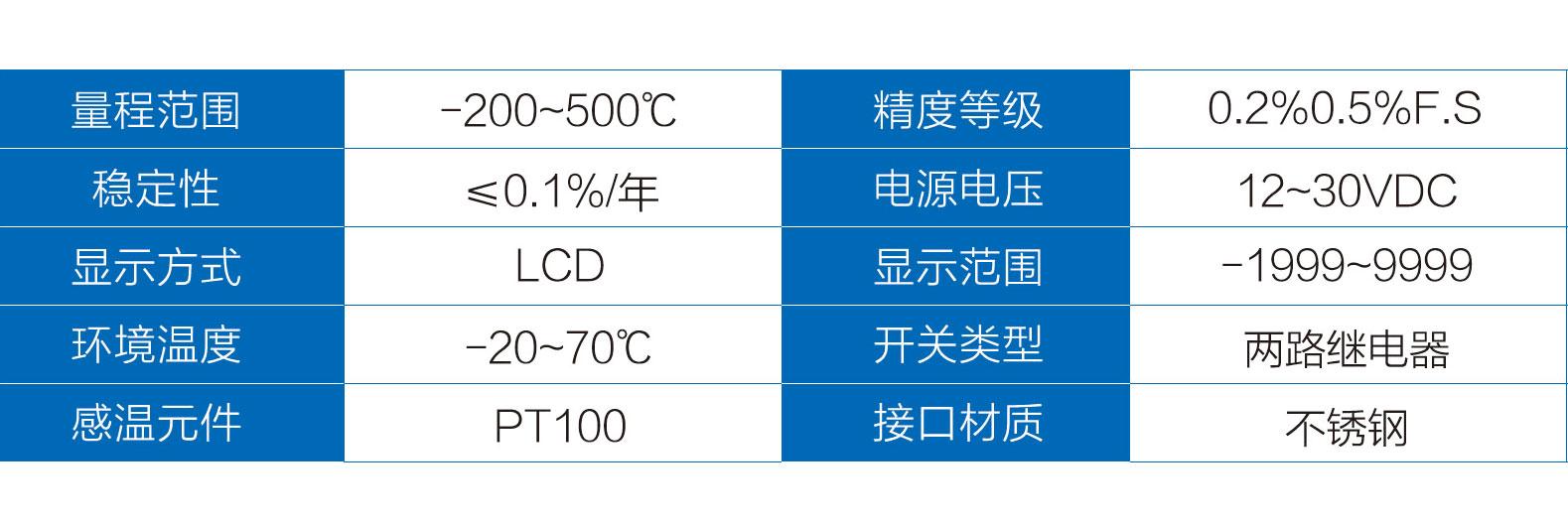 溫度控制器CHS21W1.jpg
