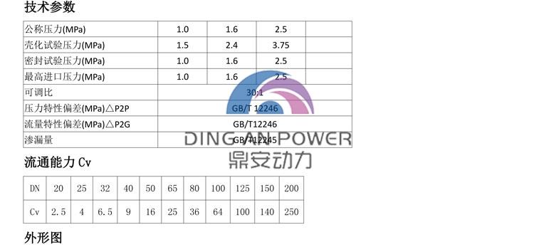 ZXPF气动薄膜衬氟单座调节阀_02.jpg
