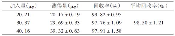 PGE1空白回收实验结果.png