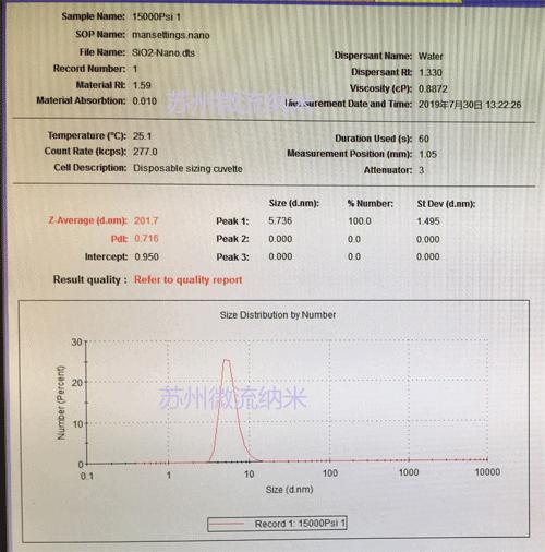 15Kpsi微射流高压均质反应1次粒径与电位报告