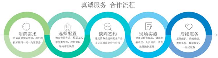 3.合作流程.jpg