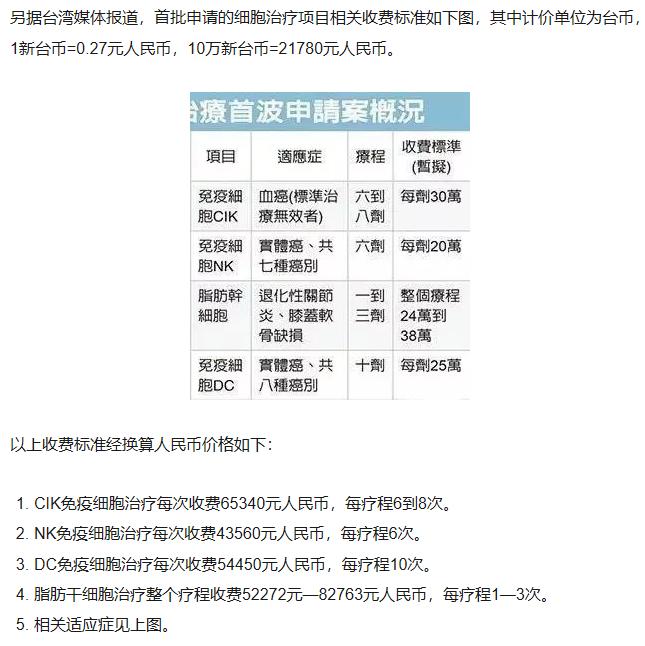 臺灣收費.png