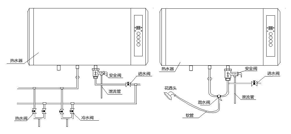 磁能热水器多处用水水管连接图.jpg