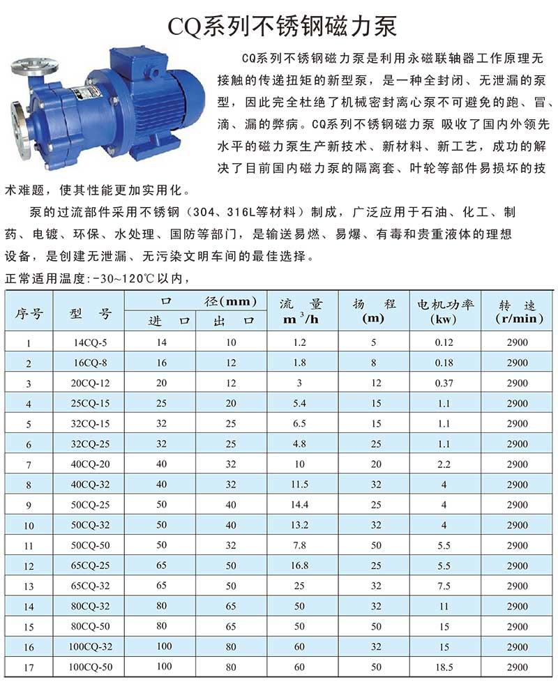 CQ系列不锈钢磁力泵-介绍.jpg