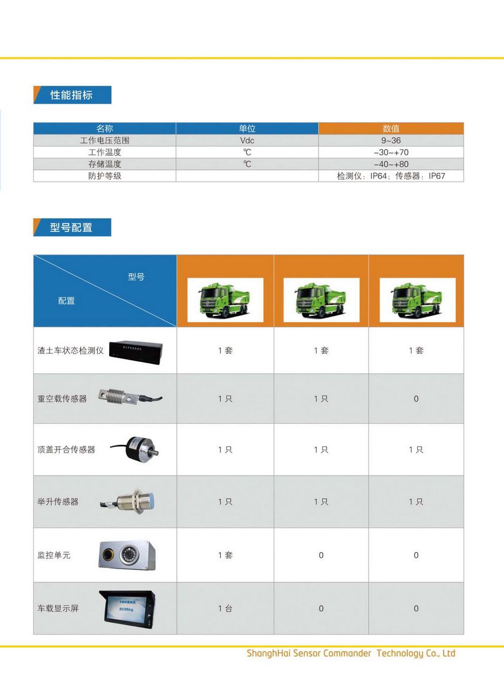 尚测科技产品选型手册 V1.3_页面_86_调整大小.jpg