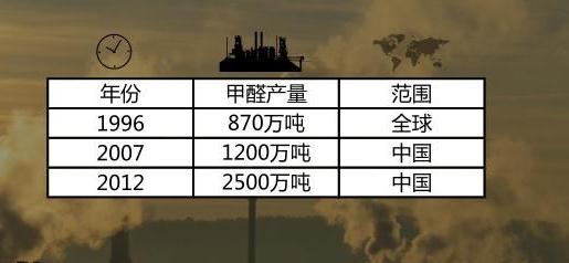 甲醛产量_WPS图片.jpg
