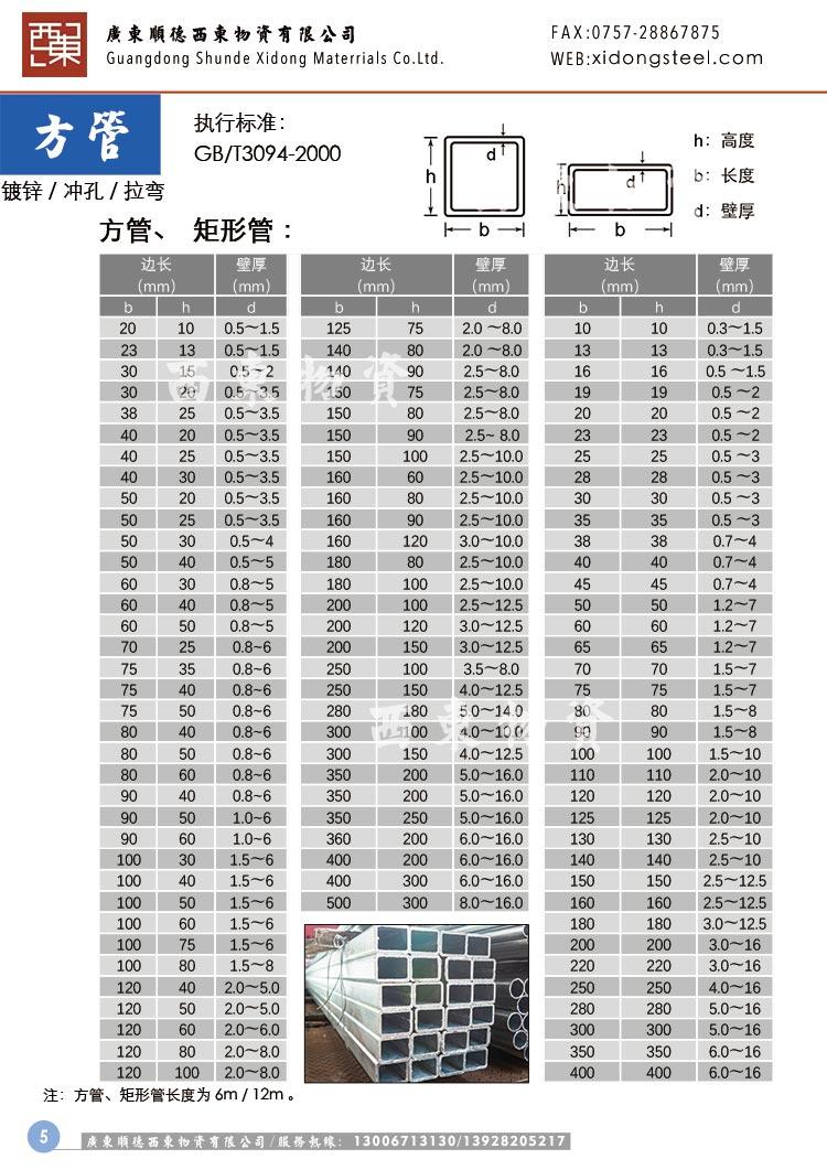 方管规格图.jpg