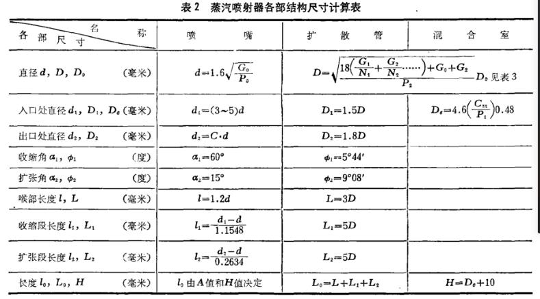 喷射器设计计算表