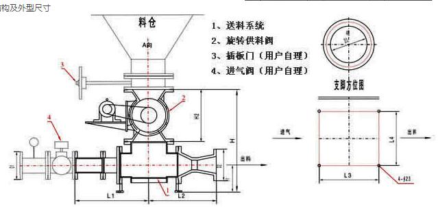 喷射抽空器结构